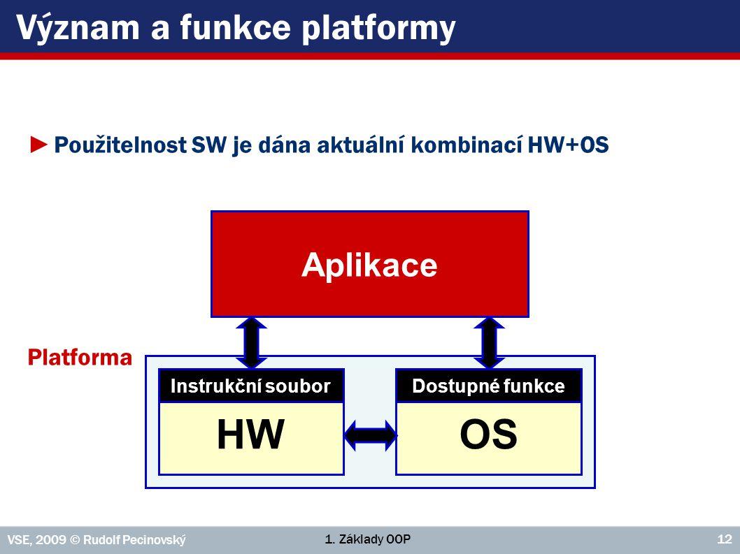 1. Základy OOP VSE, 2009 © Rudolf Pecinovský 12 Význam a funkce platformy ►Použitelnost SW je dána aktuální kombinací HW+OS Platforma HW Instrukční so