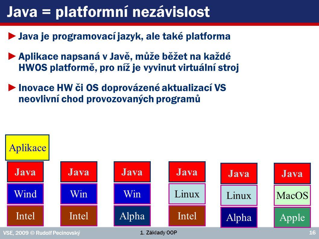 1. Základy OOP VSE, 2009 © Rudolf Pecinovský 16 Java = platformní nezávislost ►Java je programovací jazyk, ale také platforma ►Aplikace napsaná v Javě