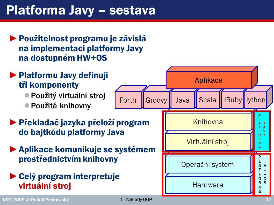 1. Základy OOP VSE, 2009 © Rudolf Pecinovský 17 Platforma Javy – sestava ►Použitelnost programu je závislá na implementaci platformy Javy na dostupném