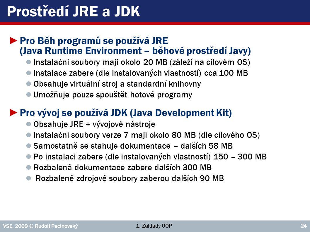 1. Základy OOP VSE, 2009 © Rudolf Pecinovský 24 Prostředí JRE a JDK ►Pro Běh programů se používá JRE (Java Runtime Environment – běhové prostředí Javy