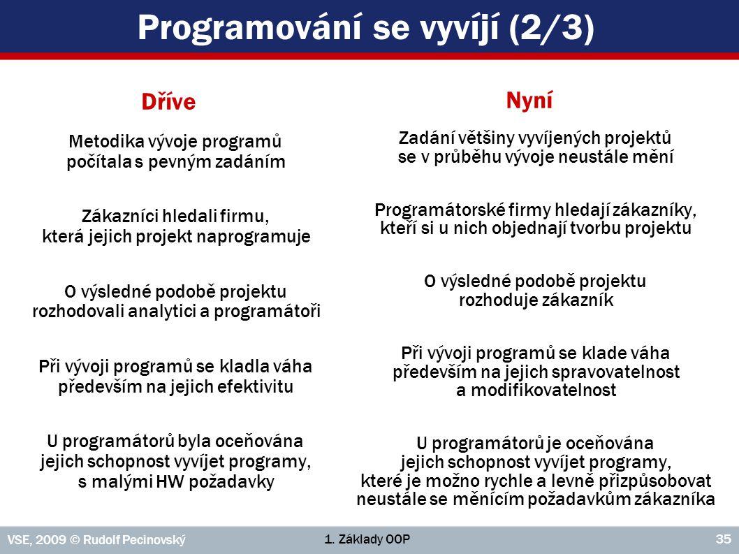 1. Základy OOP VSE, 2009 © Rudolf Pecinovský 35 Programování se vyvíjí (2/3) Dříve Metodika vývoje programů počítala s pevným zadáním Zákazníci hledal