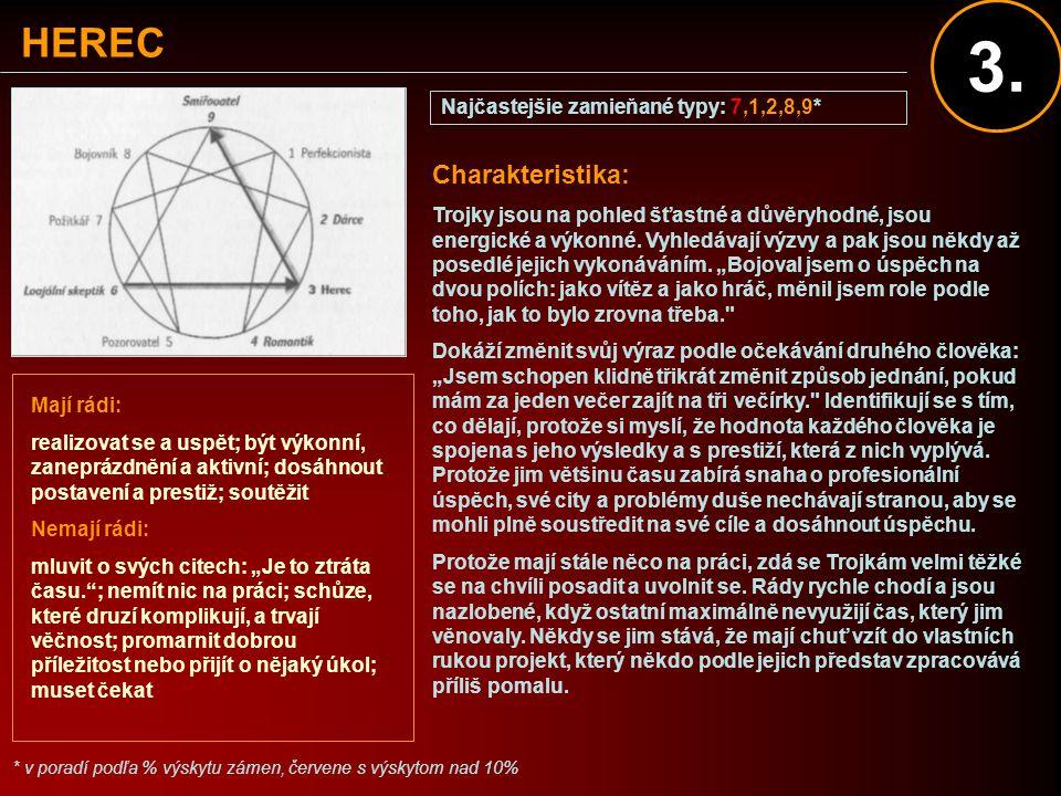 HEREC Najčastejšie zamieňané typy: 7,1,2,8,9* * v poradí podľa % výskytu zámen, červene s výskytom nad 10% Charakteristika: Trojky jsou na pohled šťas