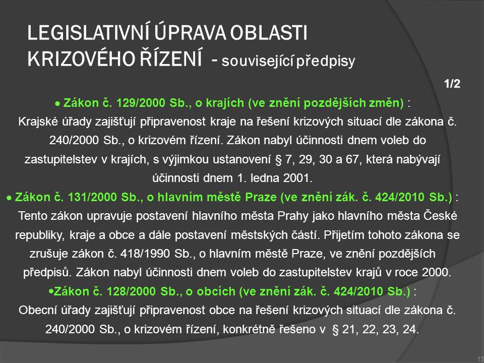 LEGISLATIVNÍ ÚPRAVA OBLASTI KRIZOVÉHO ŘÍZENÍ - související předpisy 1/2  Zákon č. 129/2000 Sb., o krajích (ve znění pozdějších změn) : Krajské úřady