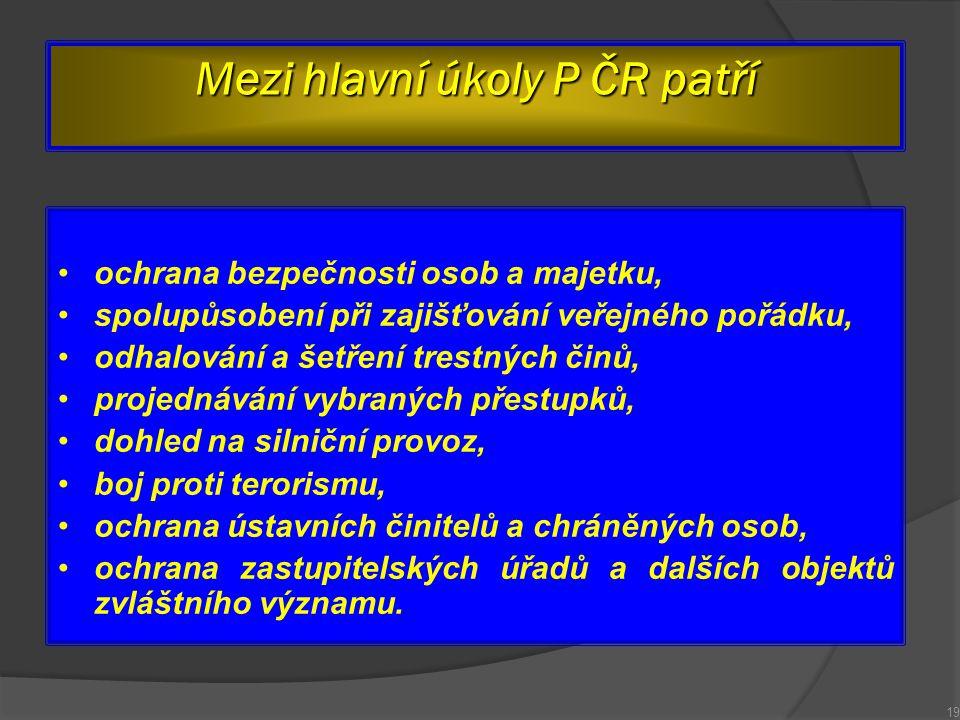 Mezi hlavní úkoly P ČR patří •ochrana bezpečnosti osob a majetku, •spolupůsobení při zajišťování veřejného pořádku, •odhalování a šetření trestných či
