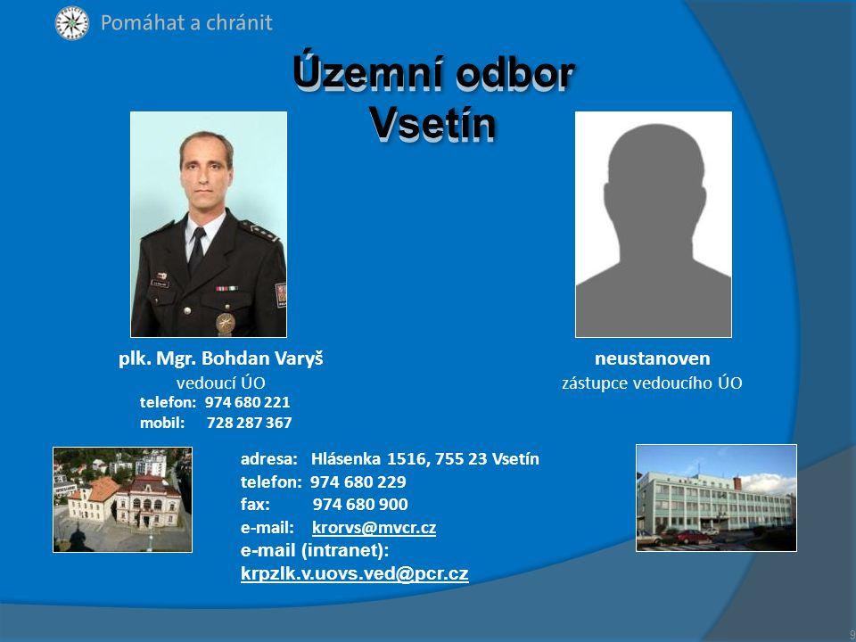 kpt.Bc. Vratislav Šubčíkkpt. Mgr. Jan Slovák Oddělení krizového řízení KŘP ZLK adresa: J.