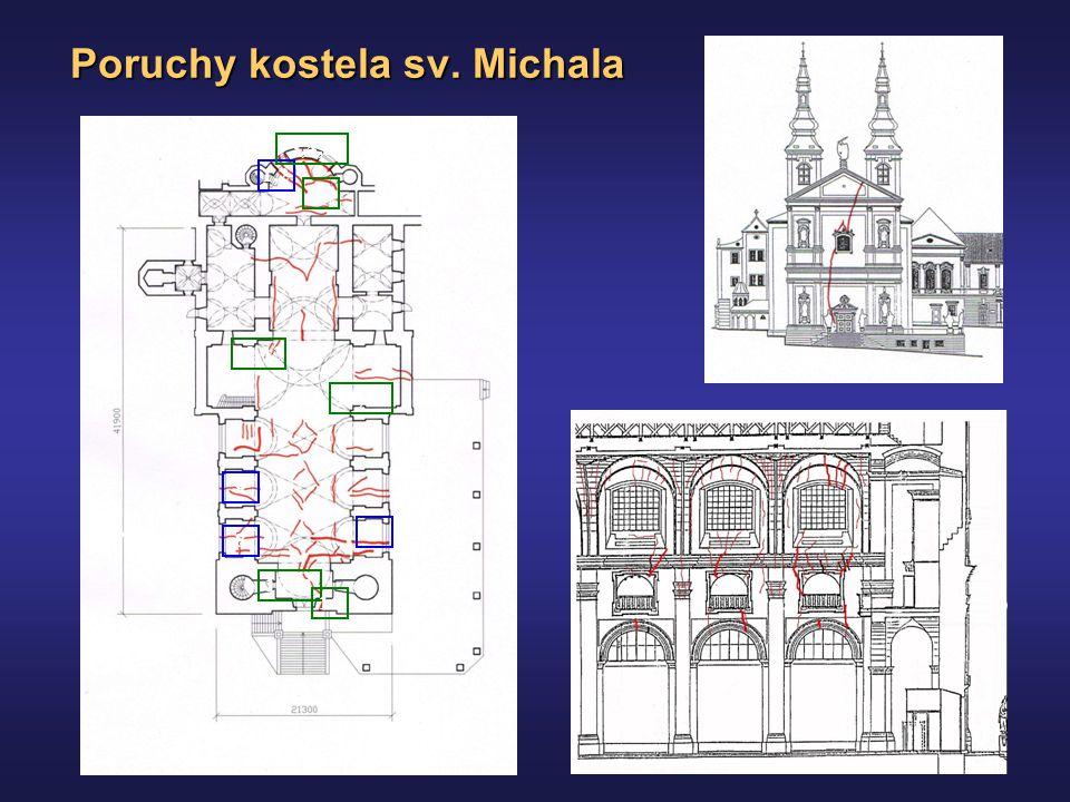 Poruchy kostela sv. Michala S 1,2 3,4,5 6 7 8 9 10,11 12,13 14,15 16