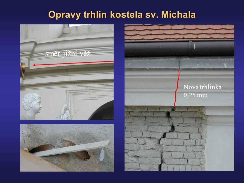 Opravy trhlin kostela sv. Michala směr jižní věž Nová trhlinka 0,25 mm