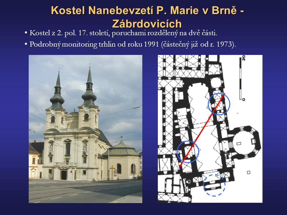 Kostel Nanebevzetí P.Marie v Brně - Zábrdovicích S • Kostel z 2.