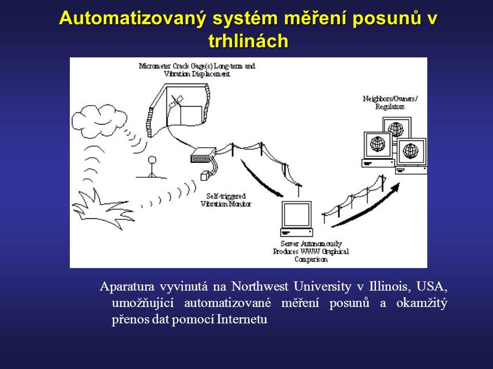 Automatizovaný systém měření posunů v trhlinách Aparatura vyvinutá na Northwest University v Illinois, USA, umožňující automatizované měření posunů a okamžitý přenos dat pomocí Internetu