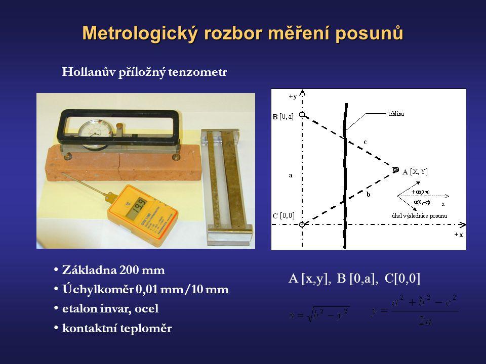 Metrologický rozbor měření posunů Hollanův příložný tenzometr A [x,y], B [0,a], C[0,0] • Základna 200 mm • Úchylkoměr 0,01 mm/10 mm • etalon invar, ocel • kontaktní teploměr