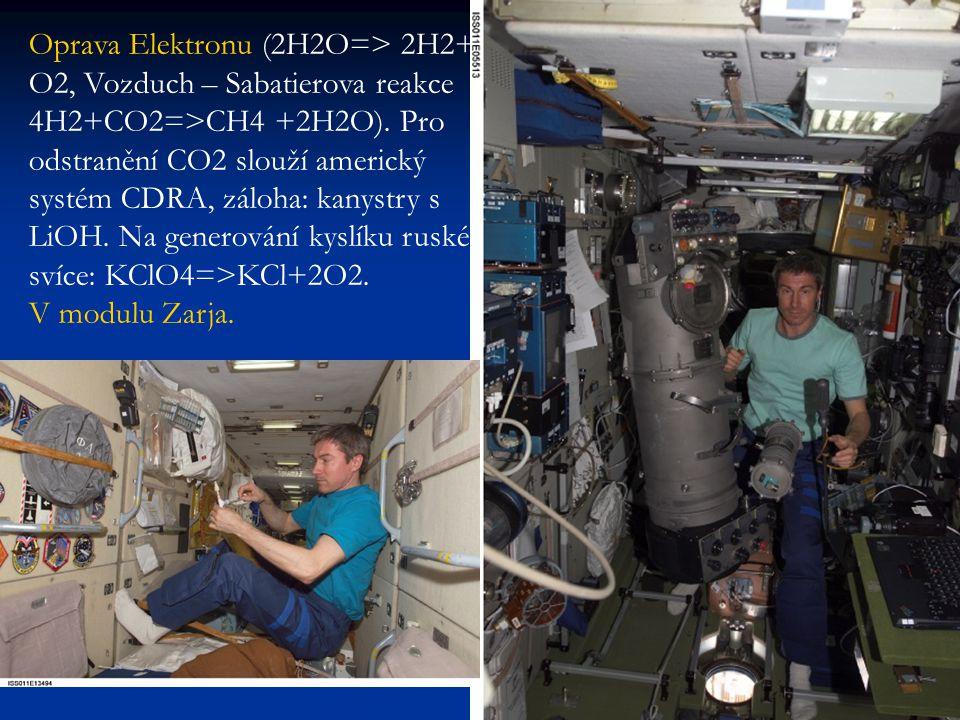 Oprava Elektronu (2H2O=> 2H2+ O2, Vozduch – Sabatierova reakce 4H2+CO2=>CH4 +2H2O). Pro odstranění CO2 slouží americký systém CDRA, záloha: kanystry s