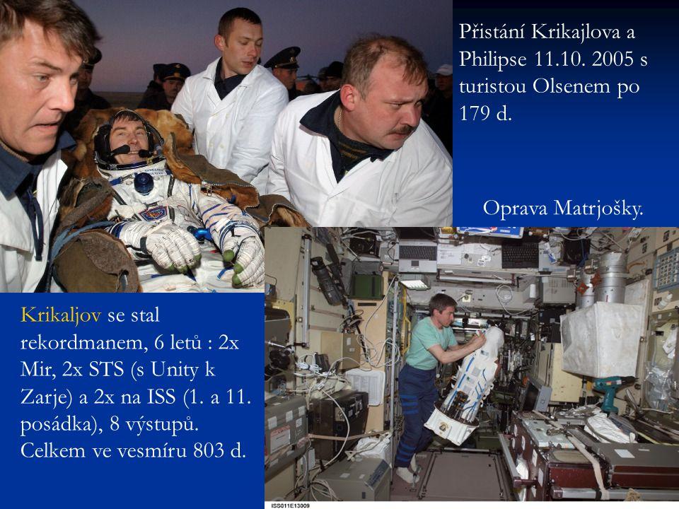 Krikaljov se stal rekordmanem, 6 letů : 2x Mir, 2x STS (s Unity k Zarje) a 2x na ISS (1. a 11. posádka), 8 výstupů. Celkem ve vesmíru 803 d. Přistání