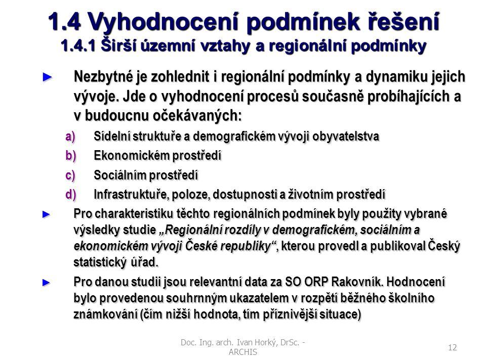 Doc. Ing. arch. Ivan Horký, DrSc. - ARCHIS 12 1.4 Vyhodnocení podmínek řešení 1.4.1 Širší územní vztahy a regionální podmínky ► Nezbytné je zohlednit