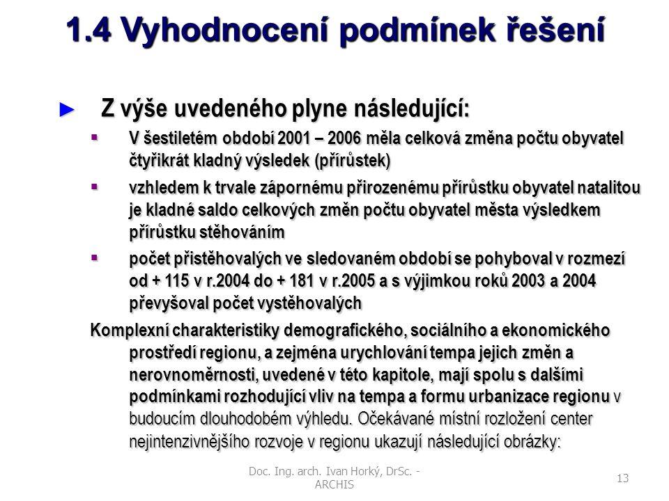 Doc. Ing. arch. Ivan Horký, DrSc. - ARCHIS 13 1.4 Vyhodnocení podmínek řešení ► Z výše uvedeného plyne následující:  V šestiletém období 2001 – 2006
