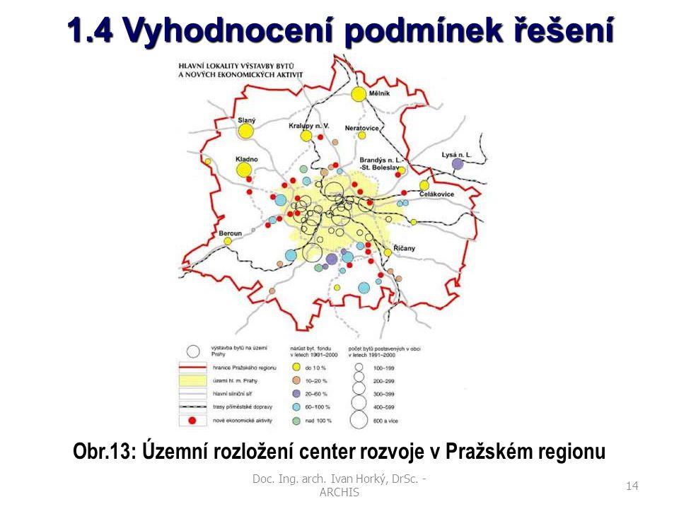 Doc. Ing. arch. Ivan Horký, DrSc. - ARCHIS 14 1.4 Vyhodnocení podmínek řešení Obr.13: Územní rozložení center rozvoje v Pražském regionu