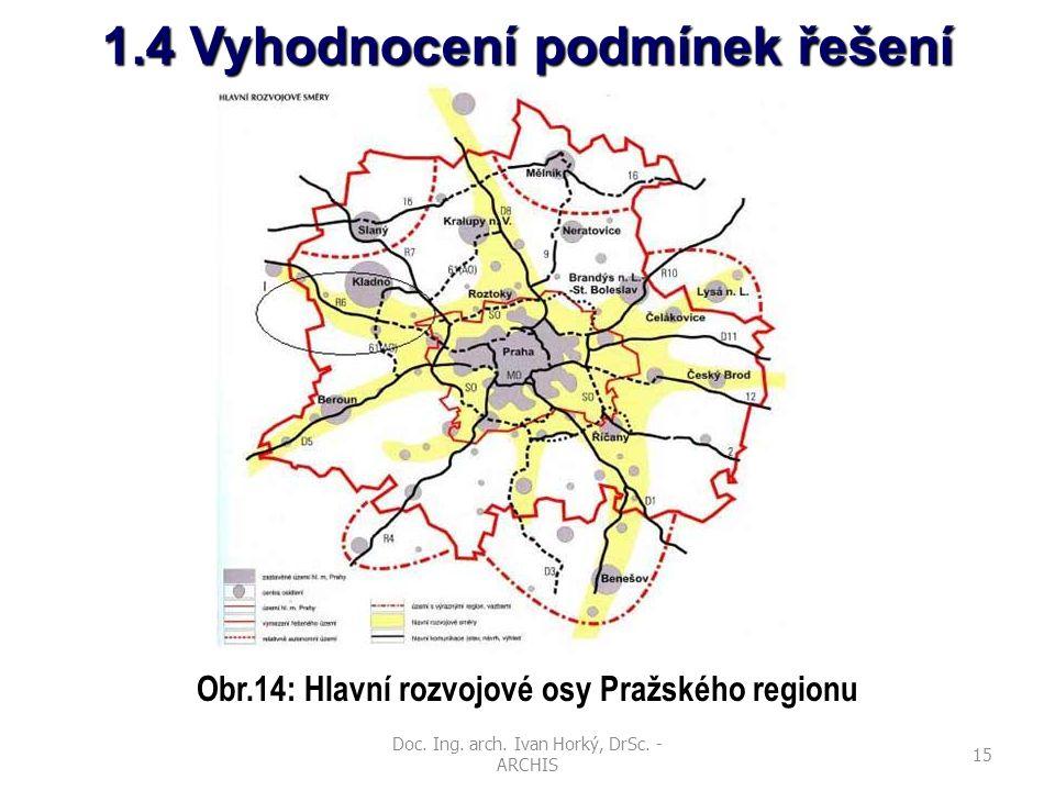 Doc. Ing. arch. Ivan Horký, DrSc. - ARCHIS 15 1.4 Vyhodnocení podmínek řešení Obr.14: Hlavní rozvojové osy Pražského regionu
