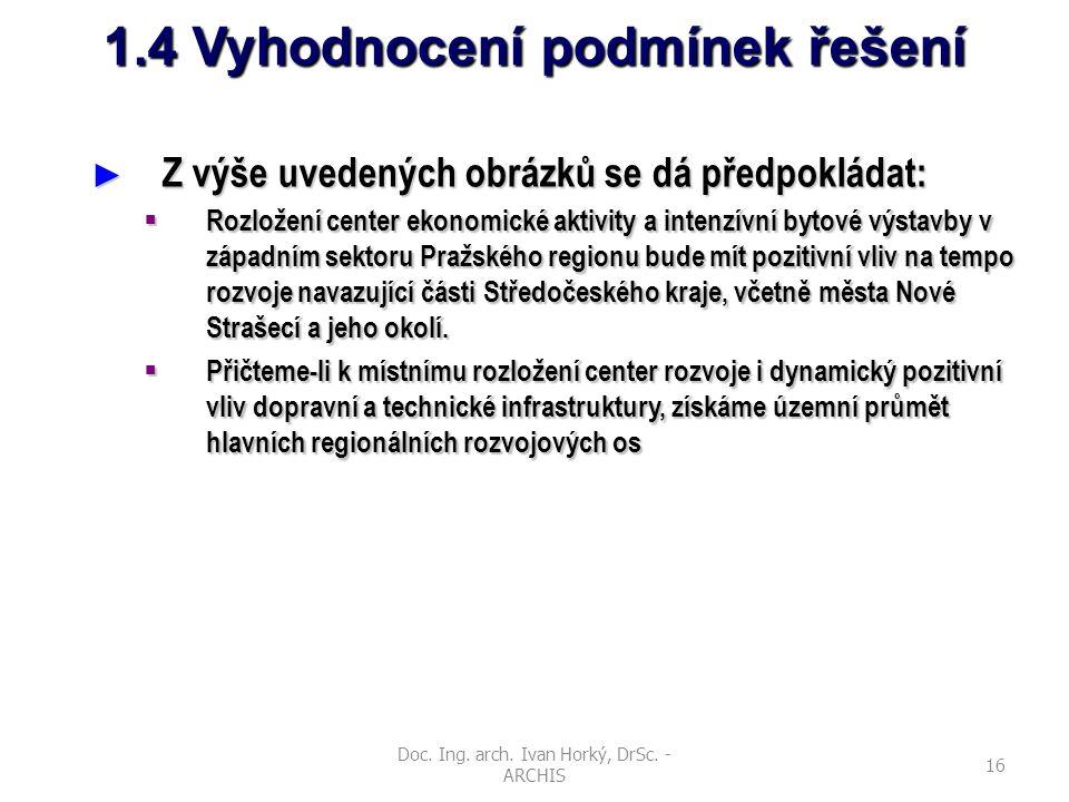 Doc. Ing. arch. Ivan Horký, DrSc. - ARCHIS 16 1.4 Vyhodnocení podmínek řešení ► Z výše uvedených obrázků se dá předpokládat:  Rozložení center ekonom