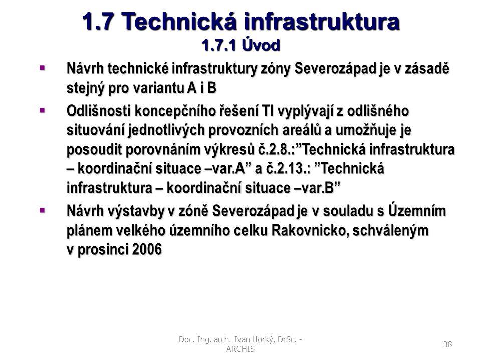 Doc. Ing. arch. Ivan Horký, DrSc. - ARCHIS 38 1.7 Technická infrastruktura 1.7.1 Úvod  Návrh technické infrastruktury zóny Severozápad je v zásadě st