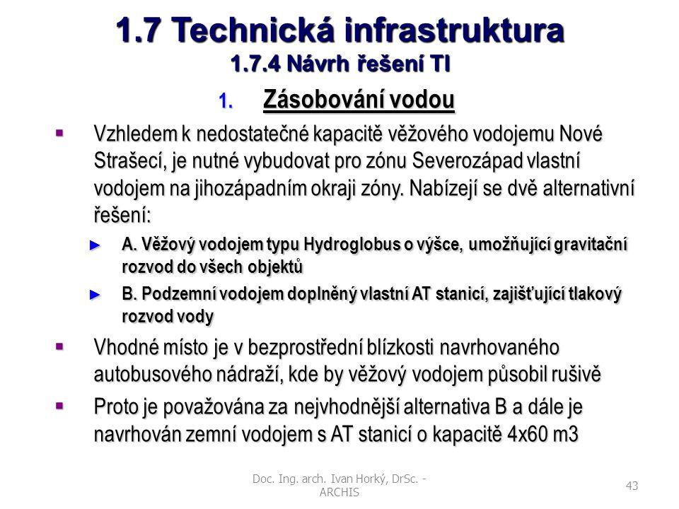 Doc. Ing. arch. Ivan Horký, DrSc. - ARCHIS 43 1.7 Technická infrastruktura 1.7.4 Návrh řešení TI 1. Zásobování vodou  Vzhledem k nedostatečné kapacit