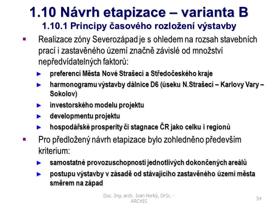Doc. Ing. arch. Ivan Horký, DrSc. - ARCHIS 54 1.10 Návrh etapizace – varianta B 1.10.1 Principy časového rozložení výstavby  Realizace zóny Severozáp