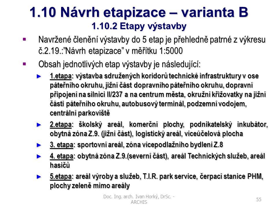 Doc. Ing. arch. Ivan Horký, DrSc. - ARCHIS 55 1.10 Návrh etapizace – varianta B 1.10.2 Etapy výstavby  Navržené členění výstavby do 5 etap je přehled