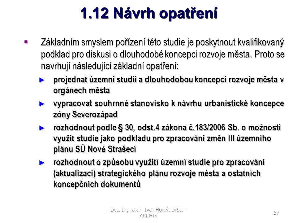 Doc. Ing. arch. Ivan Horký, DrSc. - ARCHIS 57 1.12 Návrh opatření  Základním smyslem pořízení této studie je poskytnout kvalifikovaný podklad pro dis