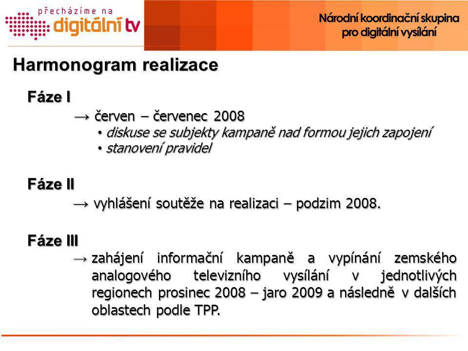 Harmonogram realizace Fáze I → červen – červenec 2008 • diskuse se subjekty kampaně nad formou jejich zapojení • stanovení pravidel Fáze II → vyhlášení soutěže na realizaci – podzim 2008.