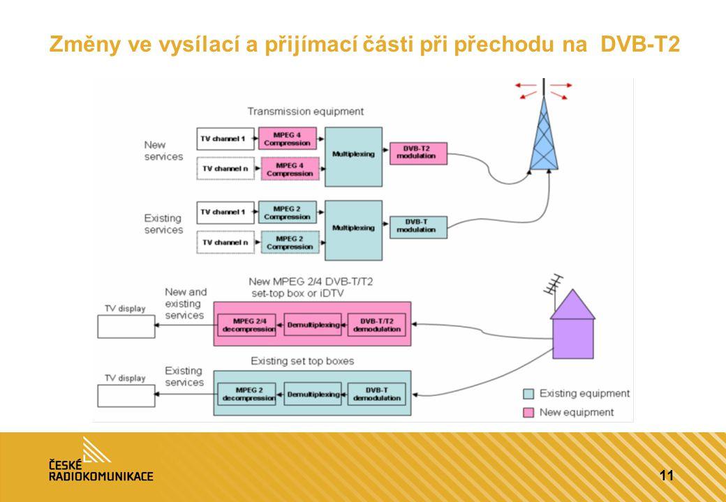 11 Změny ve vysílací a přijímací části při přechodu na DVB-T2