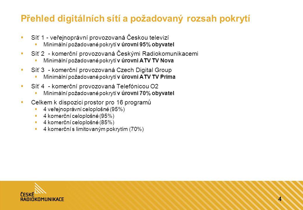 4 Přehled digitálních sítí a požadovaný rozsah pokrytí  Síť 1 - veřejnoprávní provozovaná Českou televizí  Minimální požadované pokrytí v úrovni 95% obyvatel  Síť 2 - komerční provozovaná Českými Radiokomunikacemi  Minimální požadované pokrytí v úrovni ATV TV Nova  Síť 3 - komerční provozovaná Czech Digital Group  Minimální požadované pokrytí v úrovni ATV TV Prima  Síť 4 - komerční provozovaná Telefónicou O2  Minimální požadované pokrytí v úrovni 70% obyvatel  Celkem k dispozici prostor pro 16 programů  4 veřejnoprávní celoplošné (95%)  4 komerční celoplošné (95%)  4 komerční celoplošné (85%)  4 komerční s limitovaným pokrytím (70%)