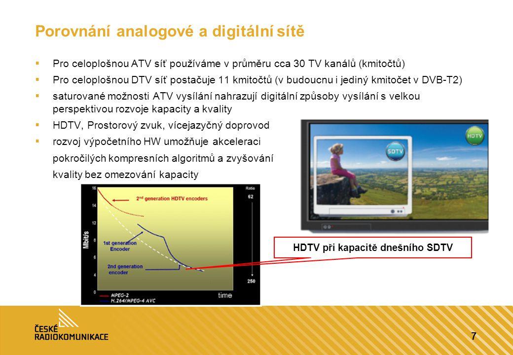 7 Porovnání analogové a digitální sítě  Pro celoplošnou ATV síť používáme v průměru cca 30 TV kanálů (kmitočtů)  Pro celoplošnou DTV síť postačuje 11 kmitočtů (v budoucnu i jediný kmitočet v DVB-T2)  saturované možnosti ATV vysílání nahrazují digitální způsoby vysílání s velkou perspektivou rozvoje kapacity a kvality  HDTV, Prostorový zvuk, vícejazyčný doprovod  rozvoj výpočetního HW umožňuje akceleraci pokročilých kompresních algoritmů a zvyšování kvality bez omezování kapacity HDTV při kapacitě dnešního SDTV