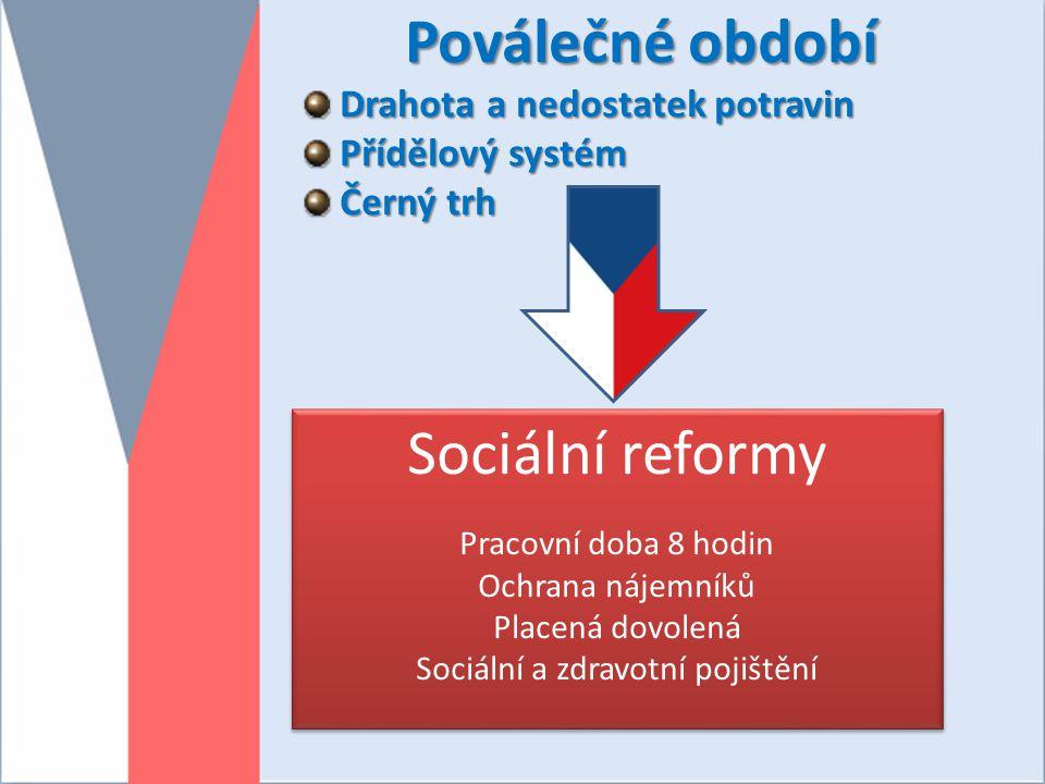 Oddělení měny = měnová reforma 1919 Cíle reformy • osamostatnit peněžní oběh • zlikvidovat inflační peníze, které vznikly během první světové války •
