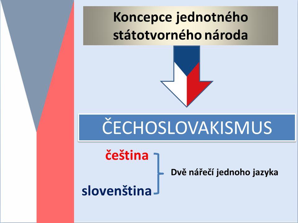 Koncepce jednotného státotvorného národa ČECHOSLOVAKISMUS čeština slovenština Dvě nářečí jednoho jazyka