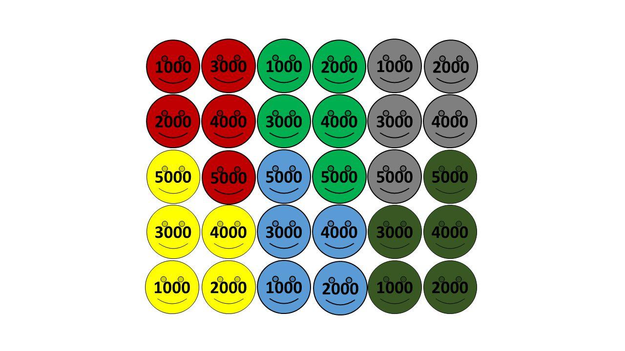 5000 1000 2000 1000 2000 3000 4000 3000 4000 5000 4000 5000