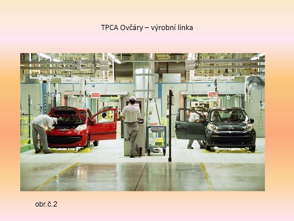 TPCA Ovčáry – výrobní linka obr.č.2