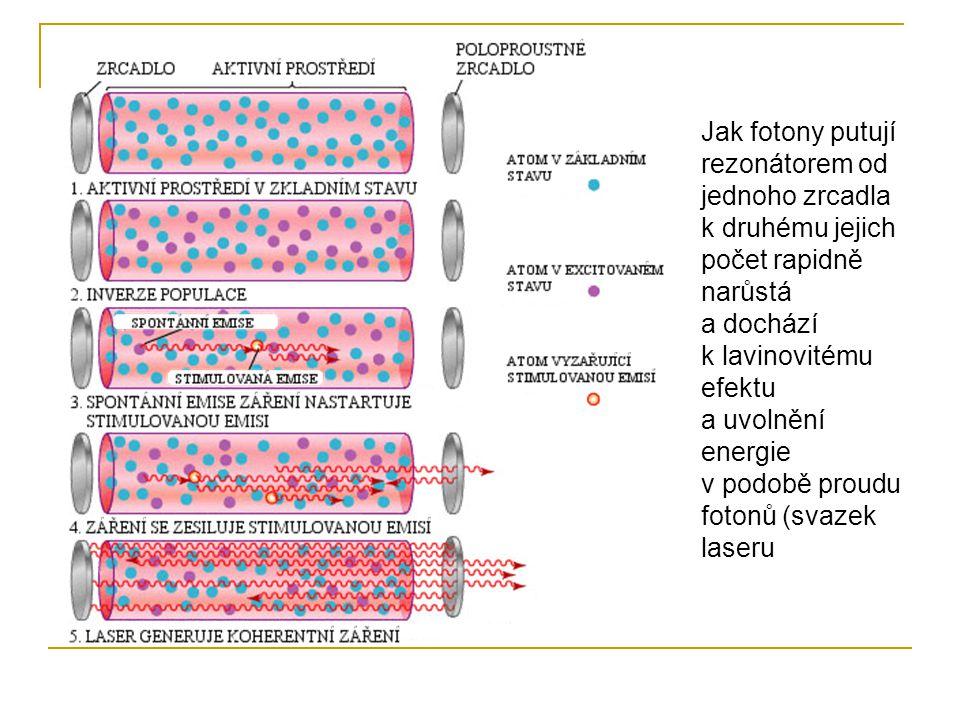 Jak fotony putují rezonátorem od jednoho zrcadla k druhému jejich počet rapidně narůstá a dochází k lavinovitému efektu a uvolnění energie v podobě proudu fotonů (svazek laseru
