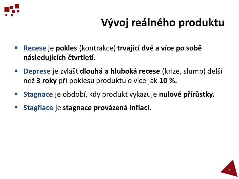 Příčiny hospodářských cyklů Způsoben ze strany:  Agregátní poptávka (poptávkový šok)  Agregátní nabídka (nabídkový šok) 7