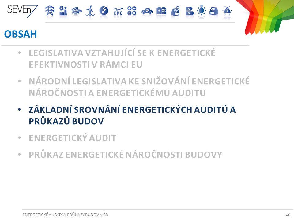 ENERGETICKÉ AUDITY A PRŮKAZY BUDOV V ČR 13 OBSAH • LEGISLATIVA VZTAHUJÍCÍ SE K ENERGETICKÉ EFEKTIVNOSTI V RÁMCI EU • NÁRODNÍ LEGISLATIVA KE SNIŽOVÁNÍ