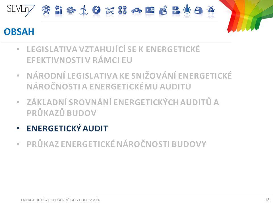 ENERGETICKÉ AUDITY A PRŮKAZY BUDOV V ČR 18 OBSAH • LEGISLATIVA VZTAHUJÍCÍ SE K ENERGETICKÉ EFEKTIVNOSTI V RÁMCI EU • NÁRODNÍ LEGISLATIVA KE SNIŽOVÁNÍ