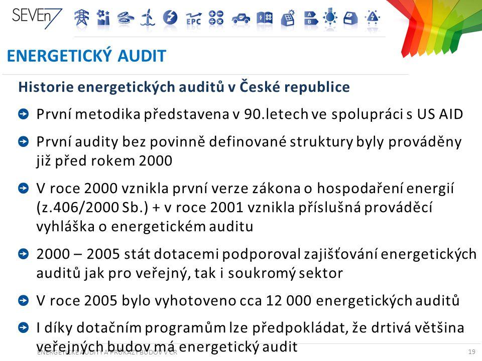 ENERGETICKÉ AUDITY A PRŮKAZY BUDOV V ČR 19 ENERGETICKÝ AUDIT Historie energetických auditů v České republice První metodika představena v 90.letech ve