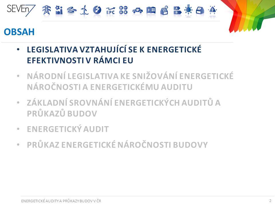 ENERGETICKÉ AUDITY A PRŮKAZY BUDOV V ČR 2 OBSAH • LEGISLATIVA VZTAHUJÍCÍ SE K ENERGETICKÉ EFEKTIVNOSTI V RÁMCI EU • NÁRODNÍ LEGISLATIVA KE SNIŽOVÁNÍ E