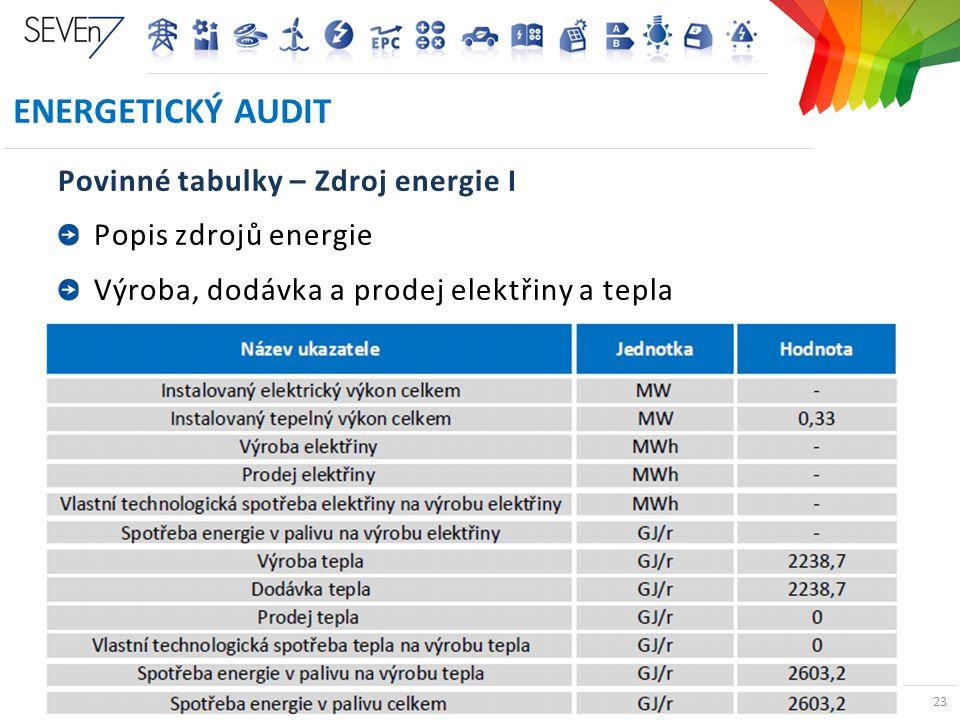 ENERGETICKÉ AUDITY A PRŮKAZY BUDOV V ČR 23 ENERGETICKÝ AUDIT Povinné tabulky – Zdroj energie I Popis zdrojů energie Výroba, dodávka a prodej elektřiny