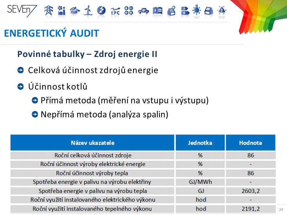 ENERGETICKÉ AUDITY A PRŮKAZY BUDOV V ČR 24 ENERGETICKÝ AUDIT Povinné tabulky – Zdroj energie II Celková účinnost zdrojů energie Účinnost kotlů Přímá m