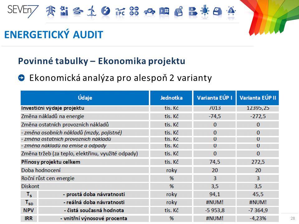 ENERGETICKÉ AUDITY A PRŮKAZY BUDOV V ČR 28 ENERGETICKÝ AUDIT Povinné tabulky – Ekonomika projektu Ekonomická analýza pro alespoň 2 varianty 28