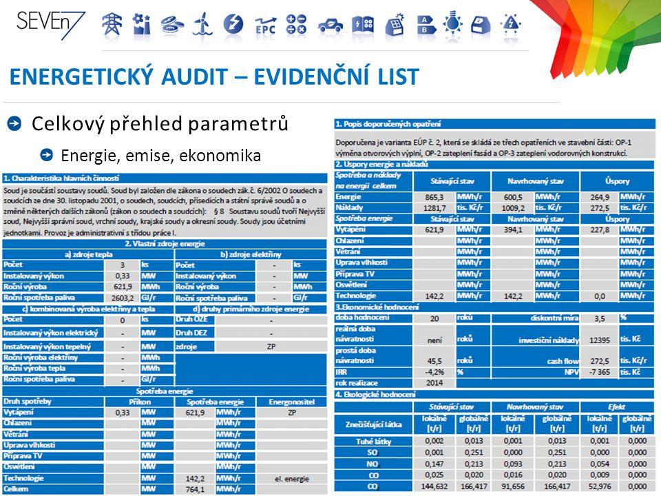 ENERGETICKÉ AUDITY A PRŮKAZY BUDOV V ČR 31 ENERGETICKÝ AUDIT – EVIDENČNÍ LIST 31 Celkový přehled parametrů Energie, emise, ekonomika
