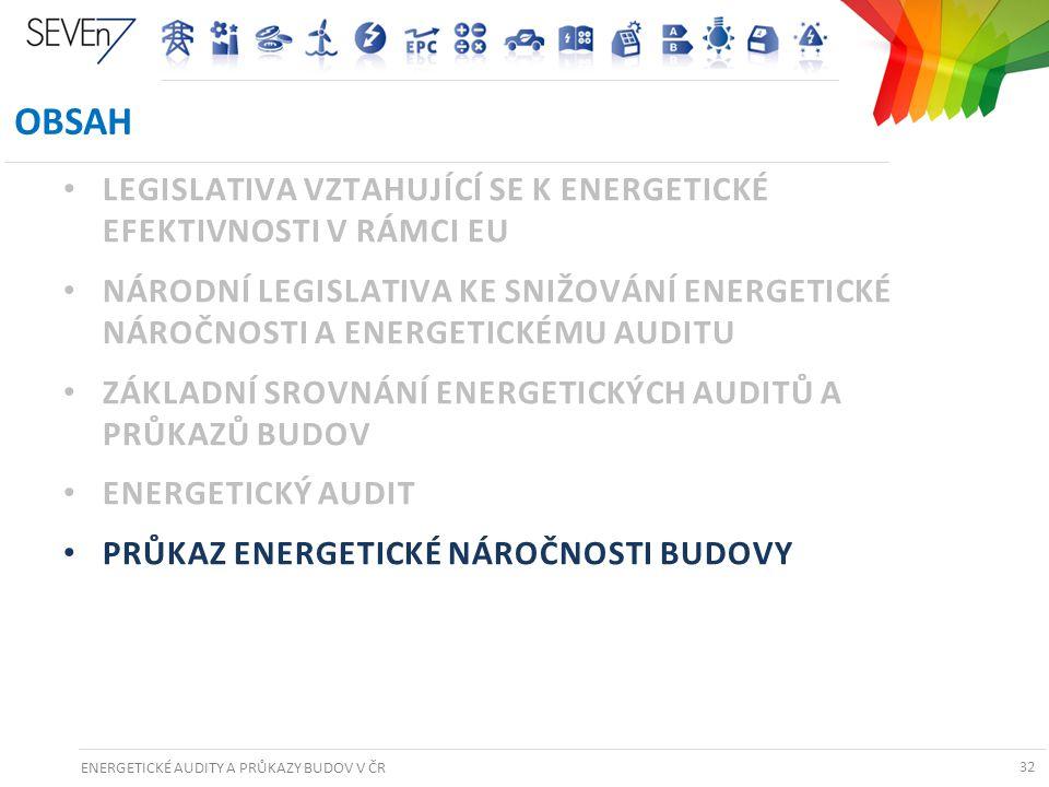 ENERGETICKÉ AUDITY A PRŮKAZY BUDOV V ČR 32 OBSAH • LEGISLATIVA VZTAHUJÍCÍ SE K ENERGETICKÉ EFEKTIVNOSTI V RÁMCI EU • NÁRODNÍ LEGISLATIVA KE SNIŽOVÁNÍ