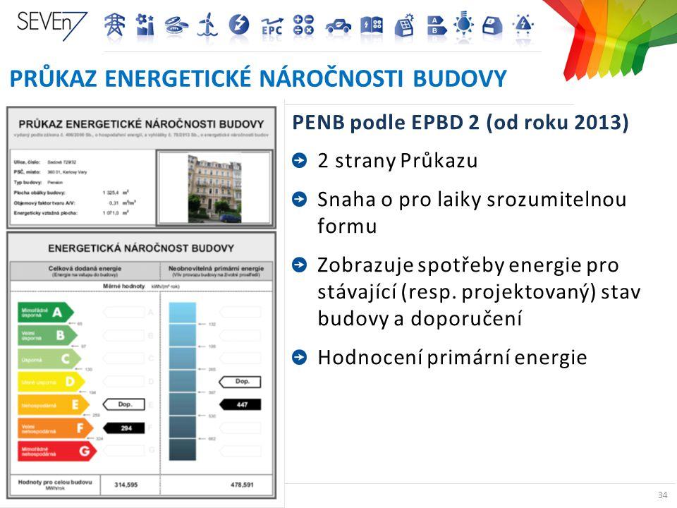 ENERGETICKÉ AUDITY A PRŮKAZY BUDOV V ČR 34 PRŮKAZ ENERGETICKÉ NÁROČNOSTI BUDOVY PENB podle EPBD 2 (od roku 2013) 2 strany Průkazu Snaha o pro laiky sr