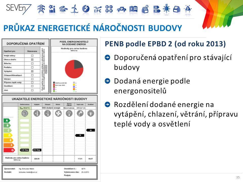 ENERGETICKÉ AUDITY A PRŮKAZY BUDOV V ČR 35 PRŮKAZ ENERGETICKÉ NÁROČNOSTI BUDOVY PENB podle EPBD 2 (od roku 2013) Doporučená opatření pro stávající bud