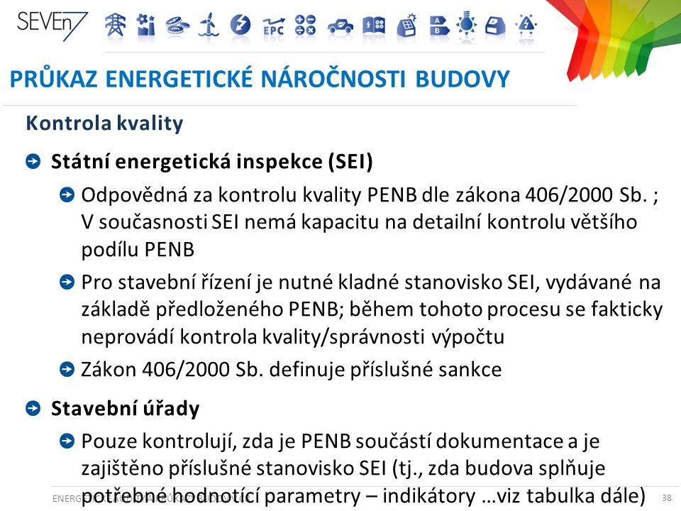 ENERGETICKÉ AUDITY A PRŮKAZY BUDOV V ČR 38 PRŮKAZ ENERGETICKÉ NÁROČNOSTI BUDOVY Kontrola kvality Státní energetická inspekce (SEI) Odpovědná za kontro
