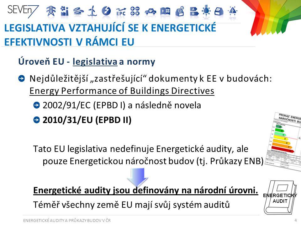 ENERGETICKÉ AUDITY A PRŮKAZY BUDOV V ČR 4 LEGISLATIVA VZTAHUJÍCÍ SE K ENERGETICKÉ EFEKTIVNOSTI V RÁMCI EU Úroveň EU - legislativa a normy Nejdůležitěj