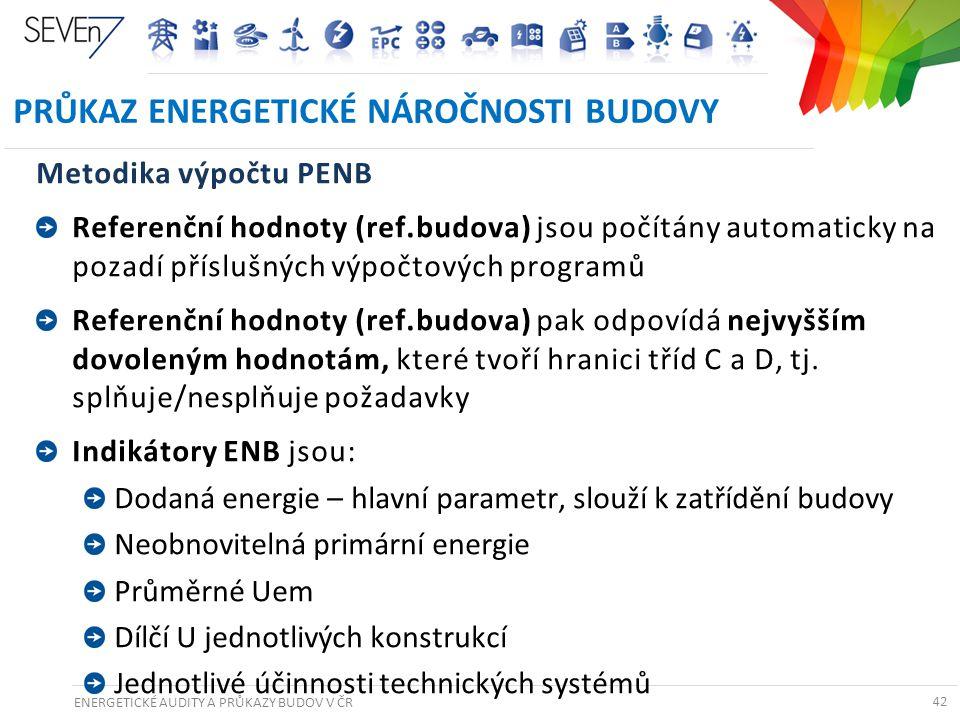 ENERGETICKÉ AUDITY A PRŮKAZY BUDOV V ČR 42 PRŮKAZ ENERGETICKÉ NÁROČNOSTI BUDOVY Metodika výpočtu PENB Referenční hodnoty (ref.budova) jsou počítány au